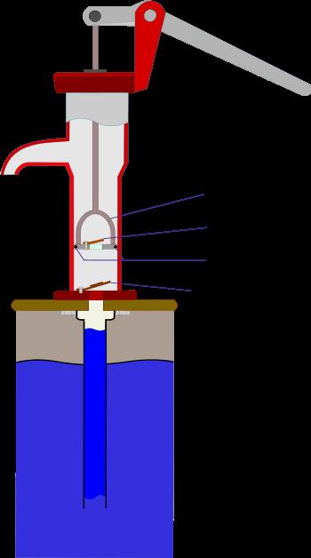 Aufbau einer Handschwengelpumpe